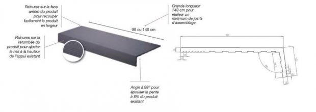 Le nouvel appui r no de terreal offre une seconde jeunesse for Pose tablette fenetre interieur